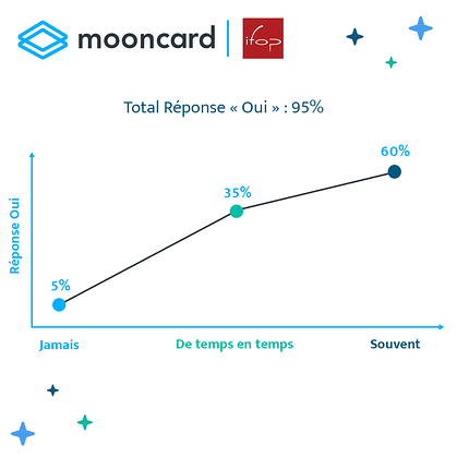 Mooncard_Infographie1 (1)