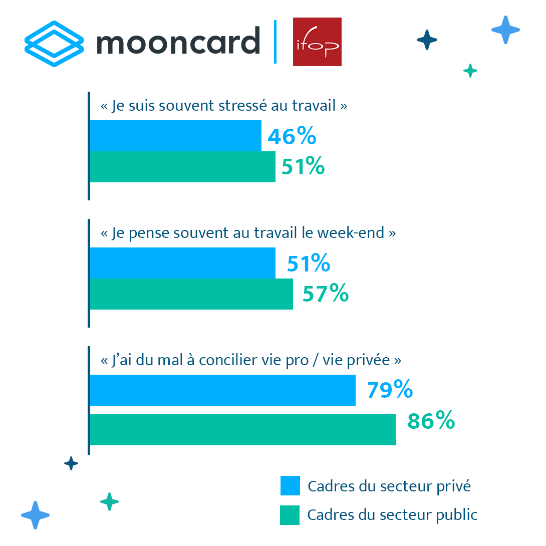 Mooncard_Infographie10