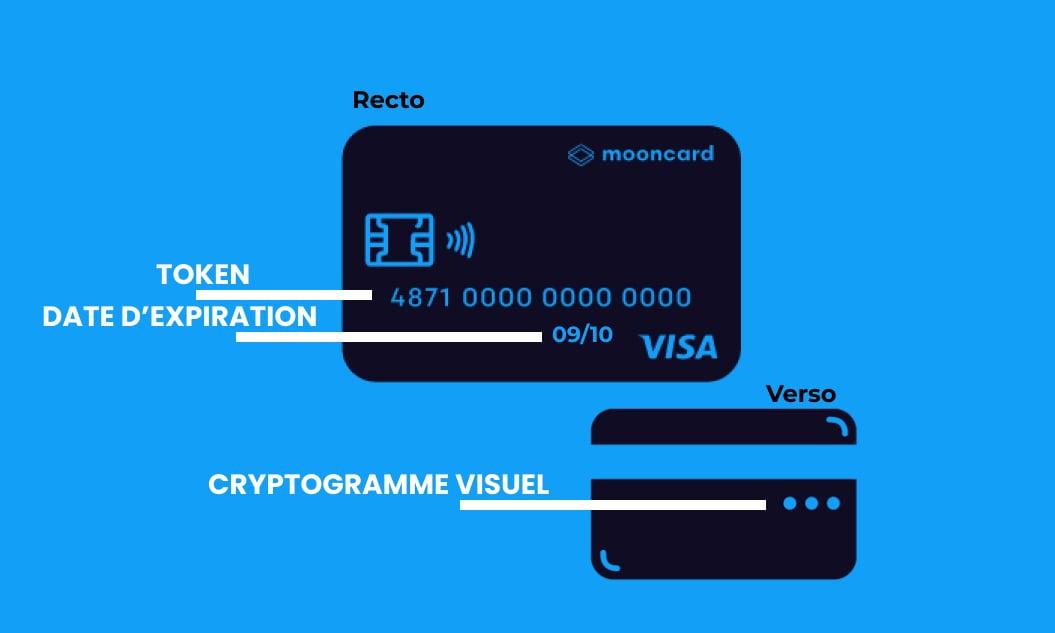Carte bancaire Mooncard